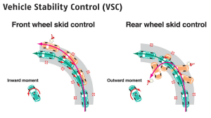 toyota-hilux-vehicle-stability-control